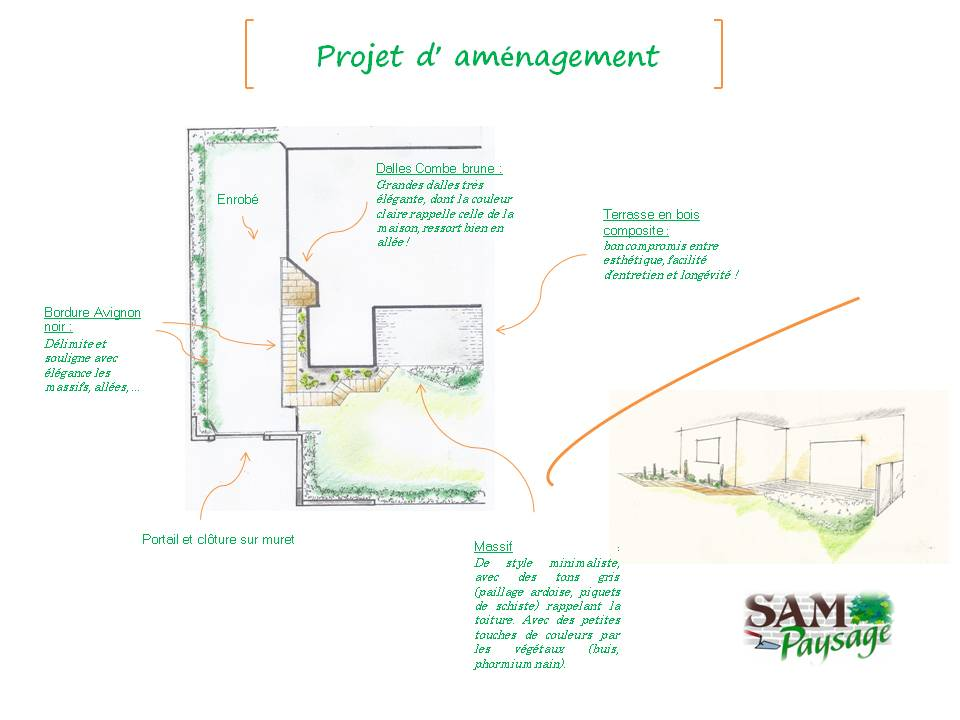 Conceptions for Plan amenagement jardin
